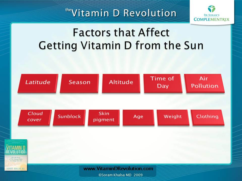 factors that affect vitamin D